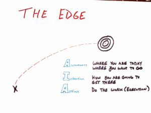 The Edge Scan color